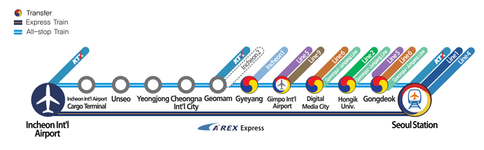 AREX route map